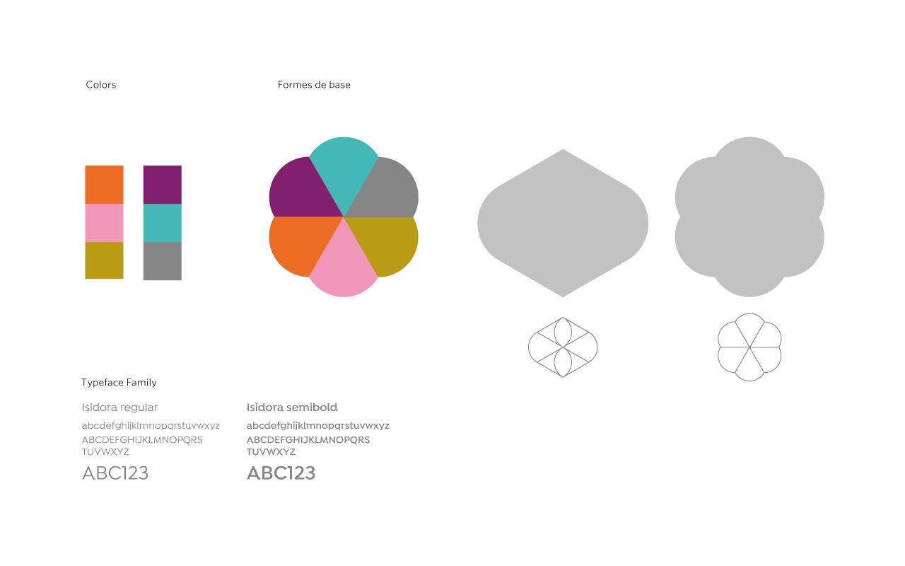 Ligne-graphique-Logotype-Ville-Meyrin-Sophie-Jaton